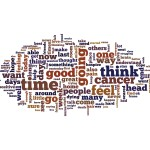 Word cloud of metaphors used in end-of-life and death
